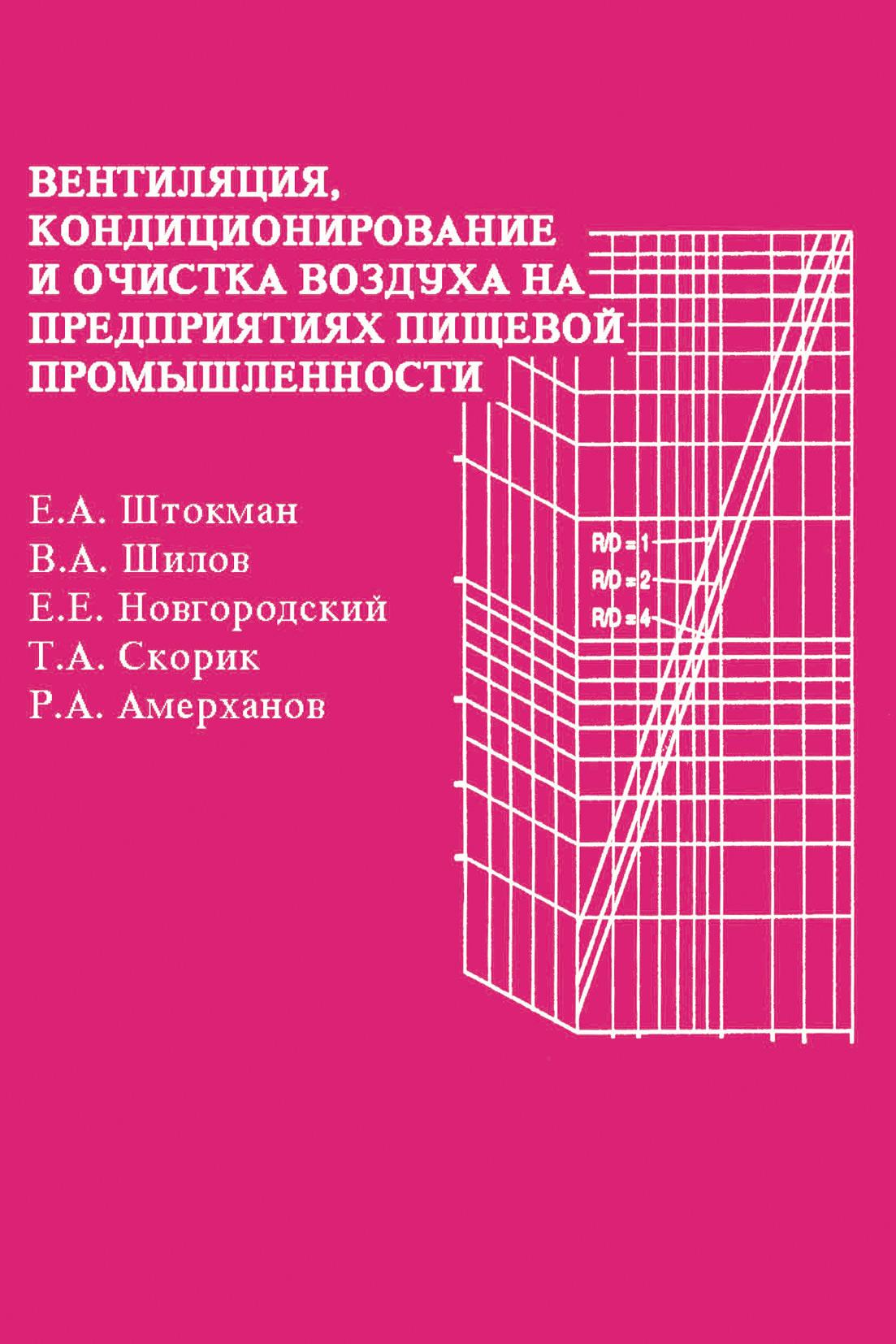 Коллектив авторов Вентиляция, кондиционирование и очистка воздуха на предприятиях пищевой промышленности