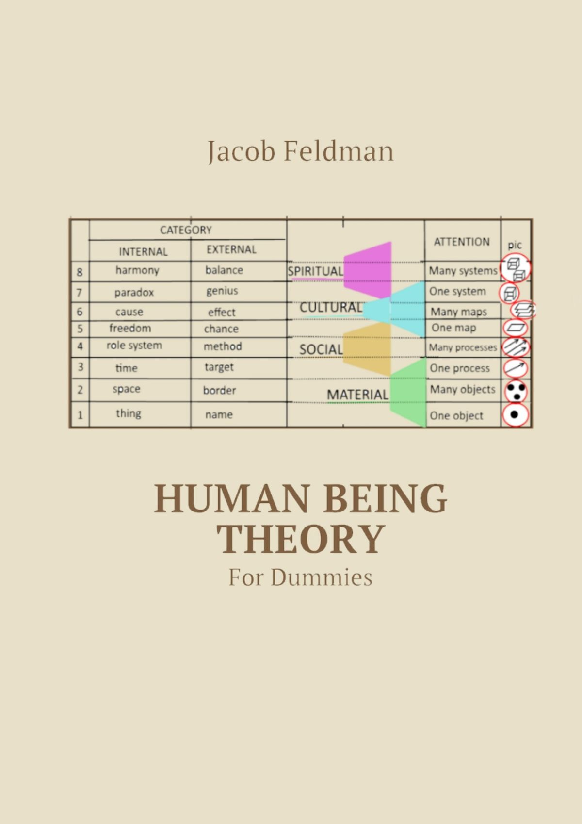лучшая цена Jacob Feldman Human Being Theory. For Dummies
