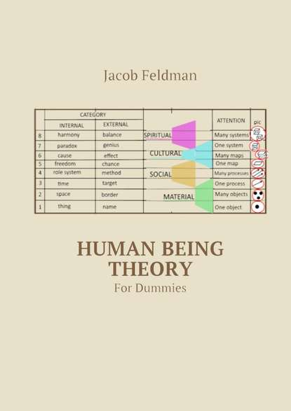 цена на Jacob Feldman Human Being Theory. For Dummies