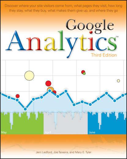 Joe Teixeira Google Analytics lauren vaccarello the retargeting playbook how to turn web window shoppers into customers
