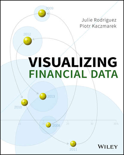 Фото - Piotr Kaczmarek Visualizing Financial Data michelle inc steven unlock the secret to manifesting your desires and living in abundance the power of visualization