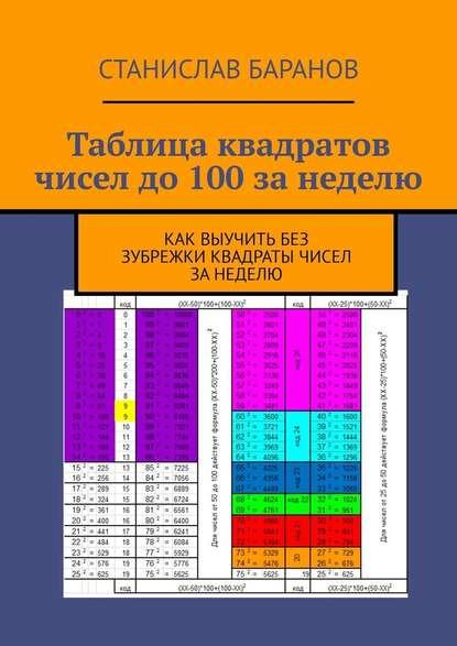 Станислав Баранов Таблица квадратов чисел до100занеделю. Как выучить квадраты чисел без зубрежки занеделю