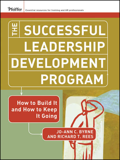 Richard Rees T. The Successful Leadership Development Program mortimer j adler how to read a book