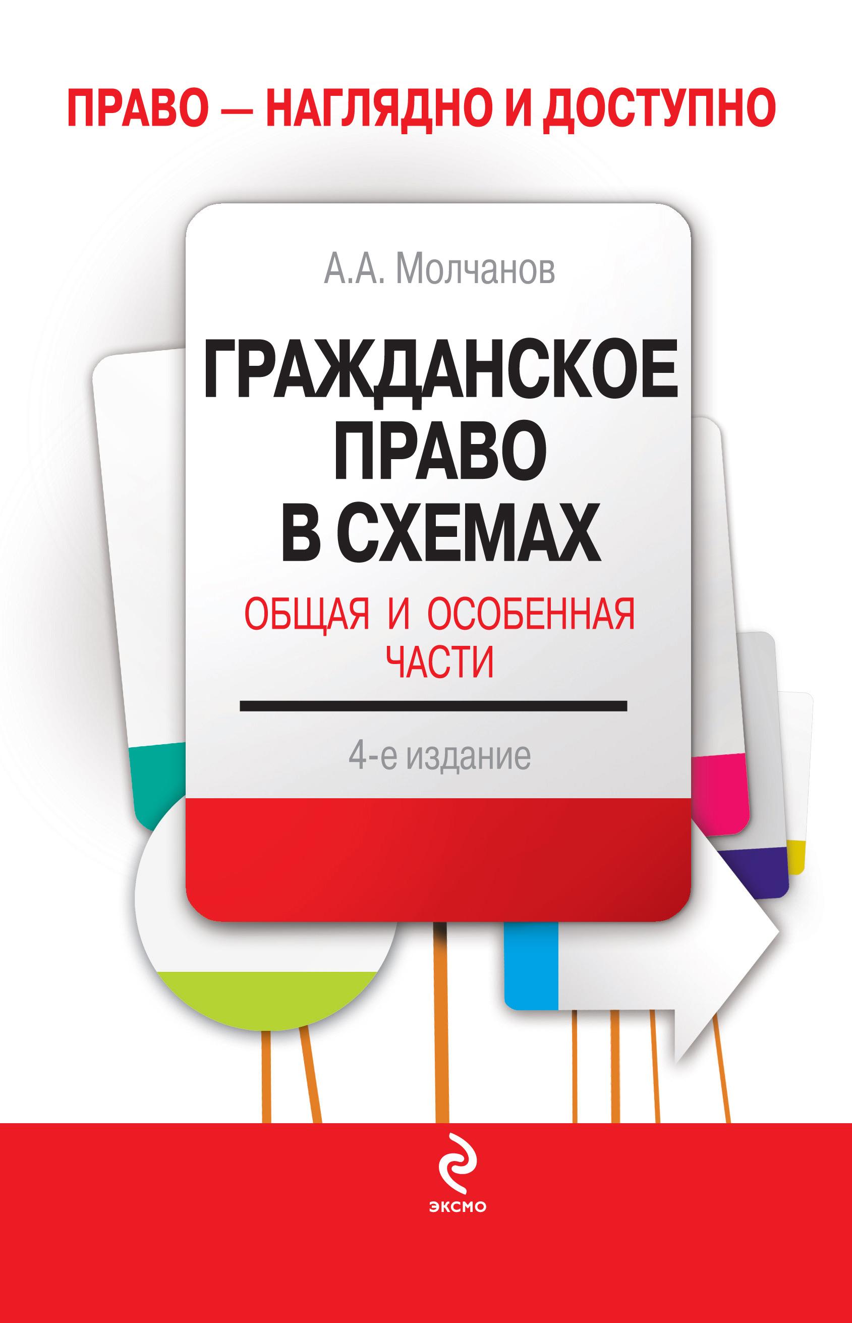 Международное частное право в схемах фото 966