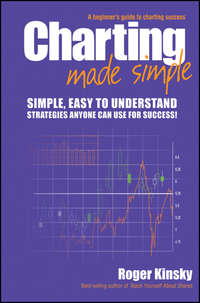 Charting Made Simple. A Beginner's Guide to Technical Analysis