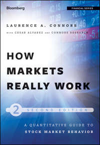 How Markets Really Work. Quantitative Guide to Stock Market Behavior